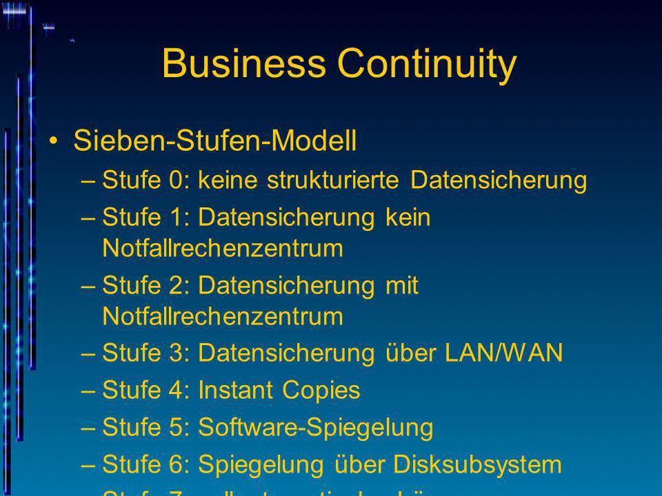 Business Continuity Sieben-Stufen-Modell