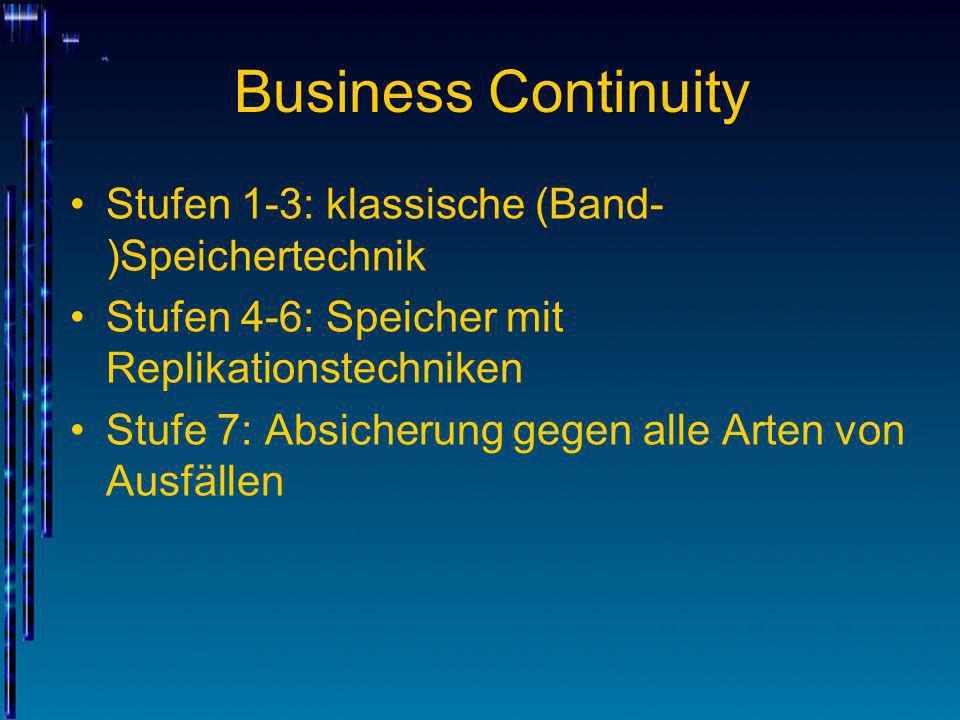 Business Continuity Stufen 1-3: klassische (Band-)Speichertechnik