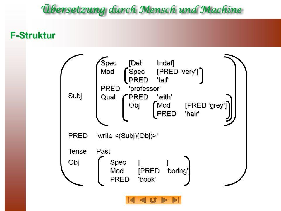 PRED write <(Subj)(Obj)>