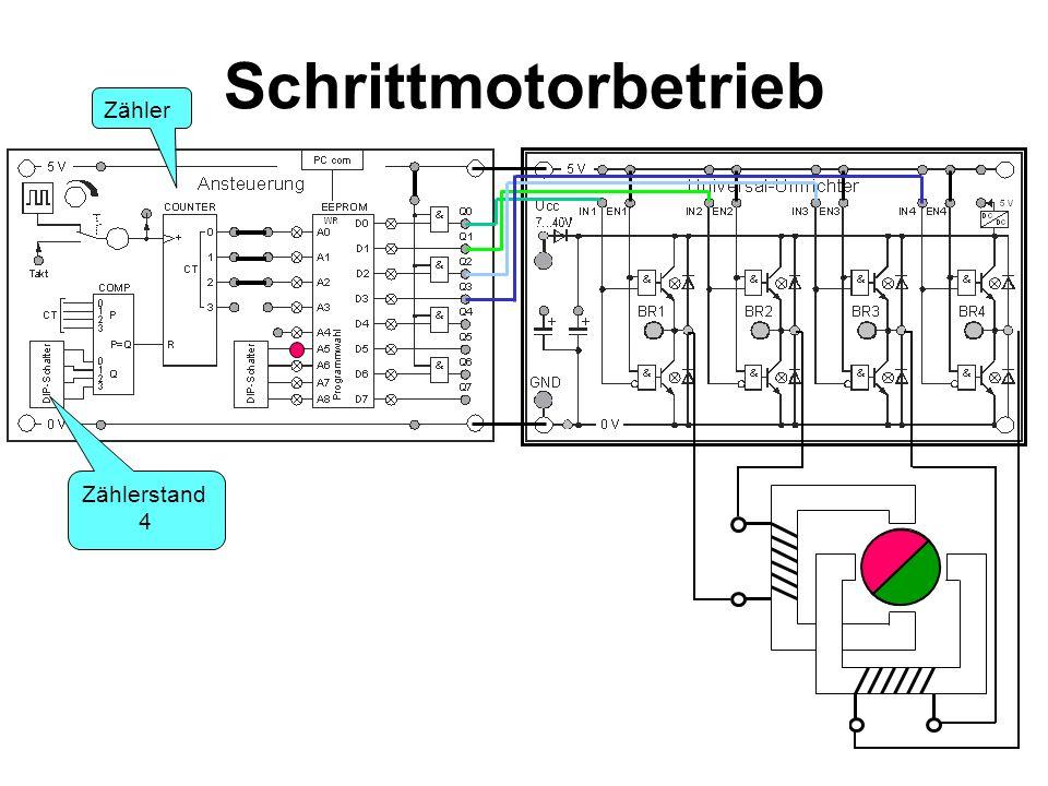 Schrittmotorbetrieb Zähler Zählerstand 4 N S
