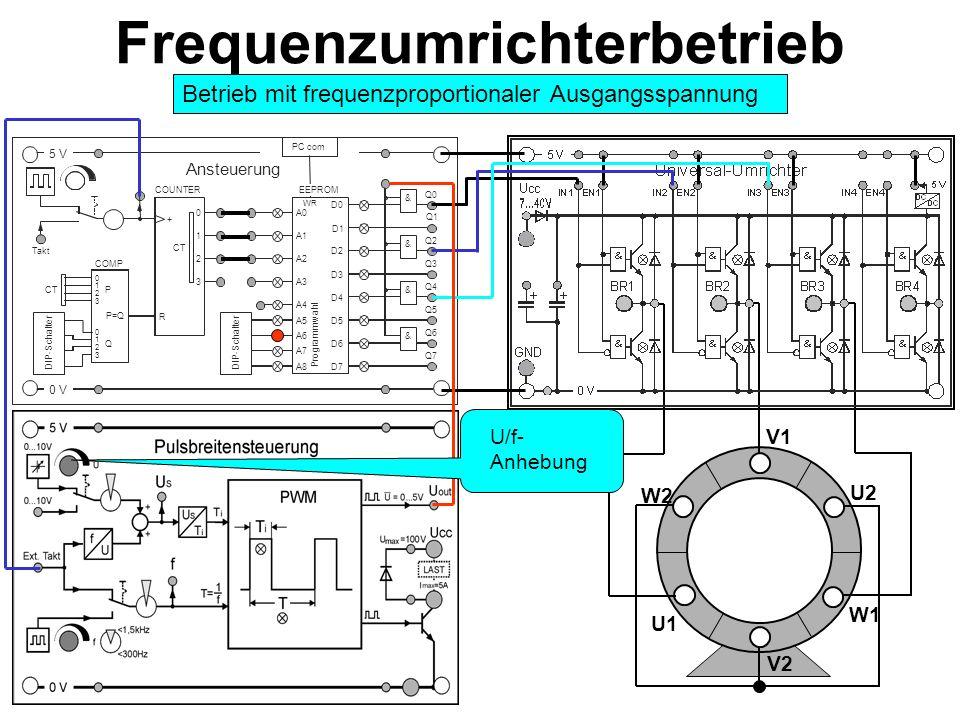 Frequenzumrichterbetrieb