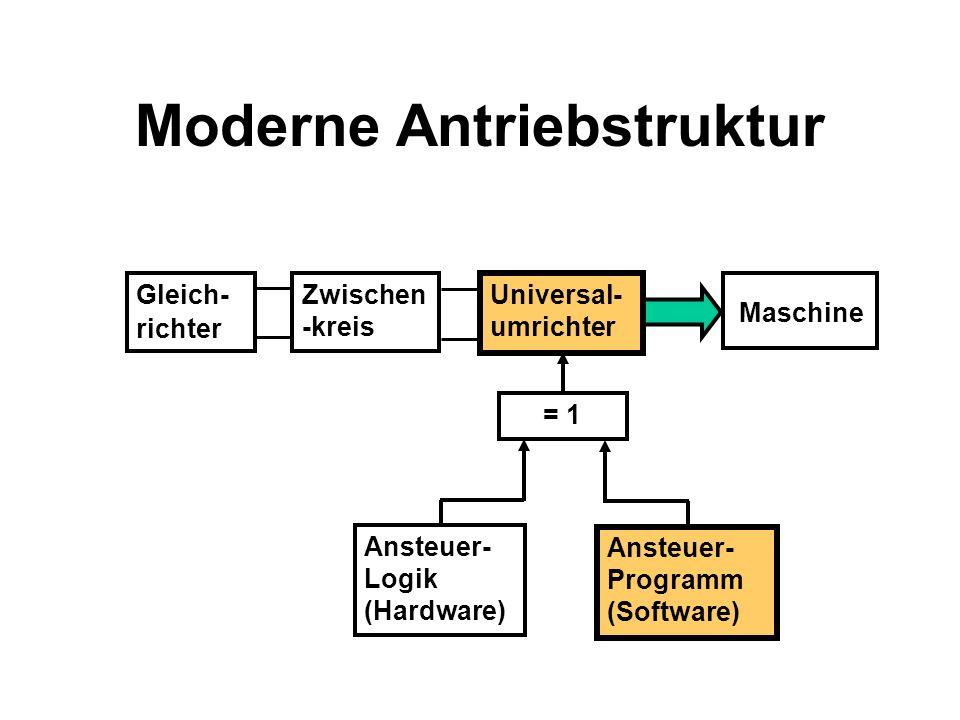 Moderne Antriebstruktur