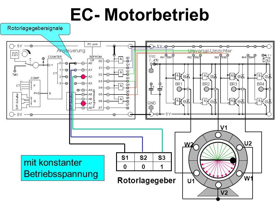 Rotorlagegebersignale