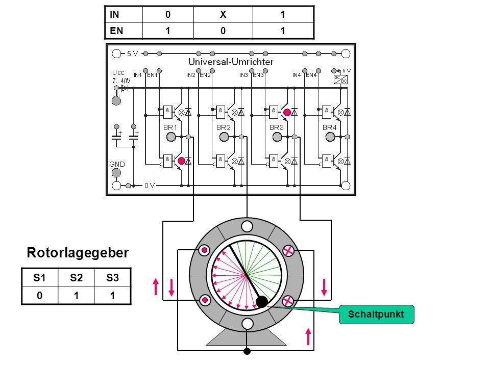 IN X 1 EN Rotorlagegeber S1 S2 S3 1 Schaltpunkt