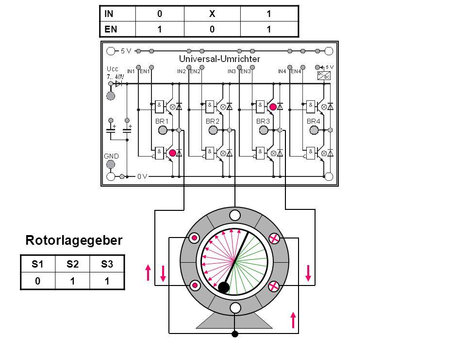 IN X 1 EN Rotorlagegeber S1 S2 S3 1