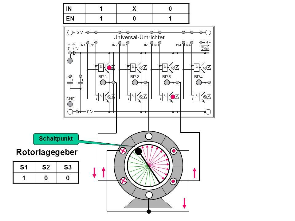 IN 1 X EN Schaltpunkt Rotorlagegeber S1 S2 S3 1