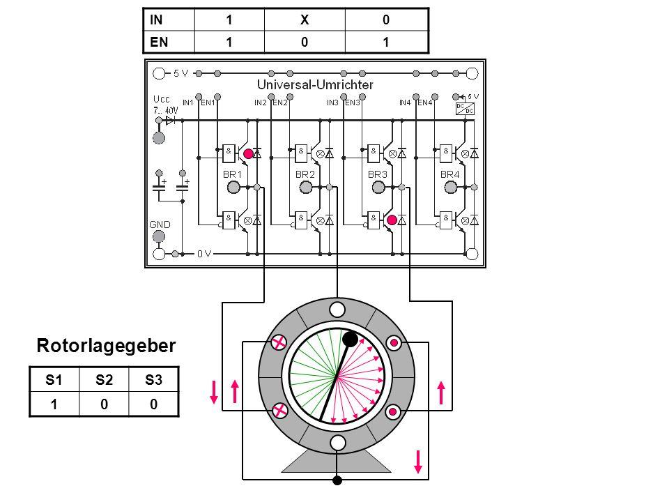 IN 1 X EN Rotorlagegeber S1 S2 S3 1