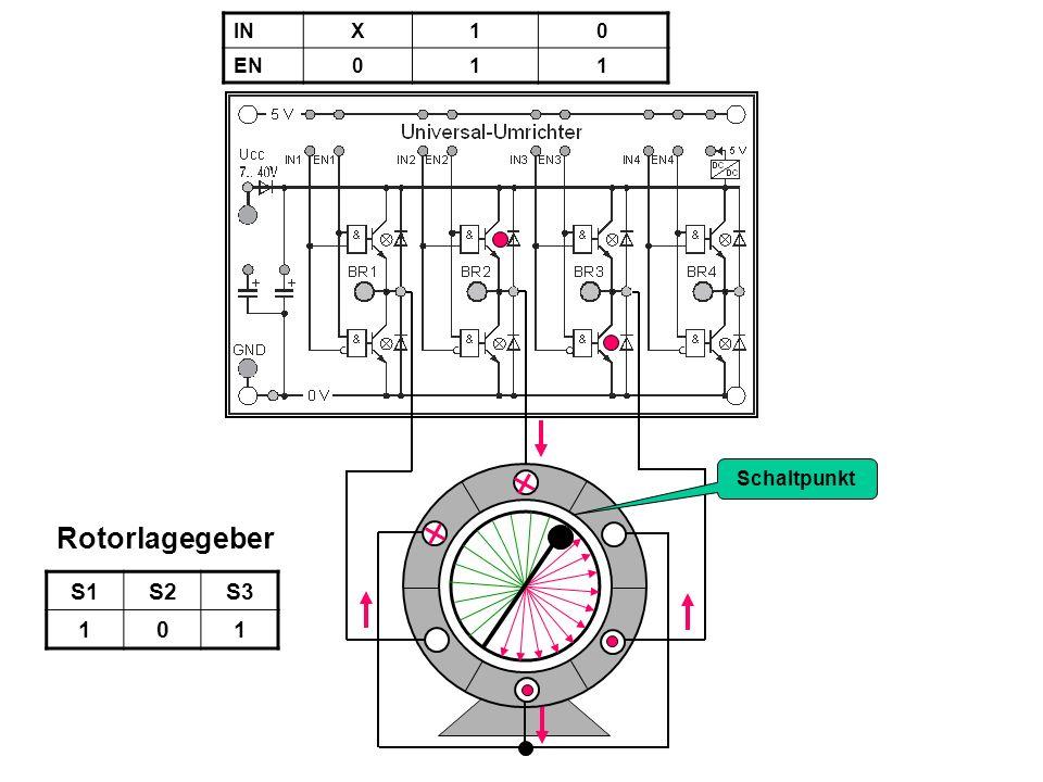 IN X 1 EN Schaltpunkt Rotorlagegeber S1 S2 S3 1