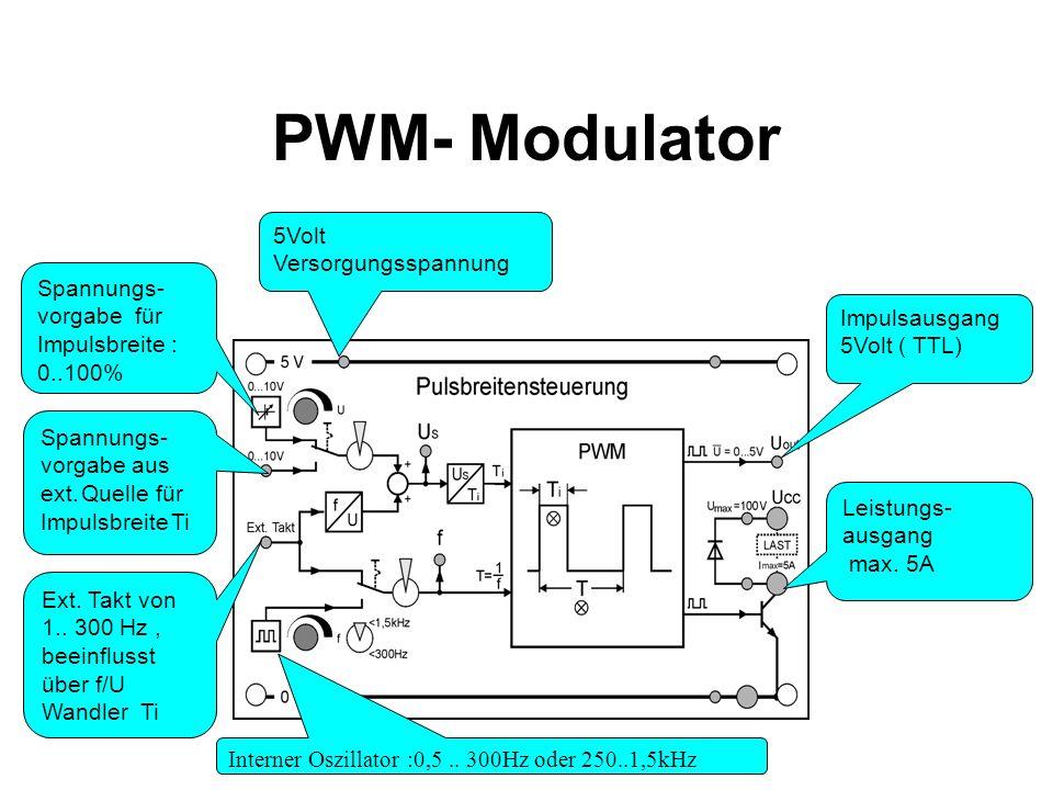 PWM- Modulator 5Volt Versorgungsspannung