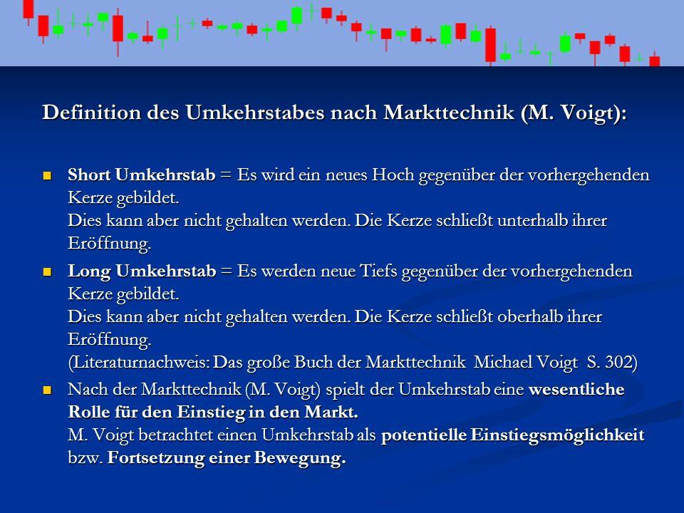 Definition des Umkehrstabes nach Markttechnik (M. Voigt):