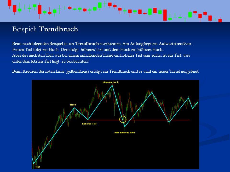 Beispiel: Trendbruch Beim nachfolgenden Beispiel ist ein Trendbruch zu erkennen. Am Anfang liegt ein Aufwärtstrend vor.