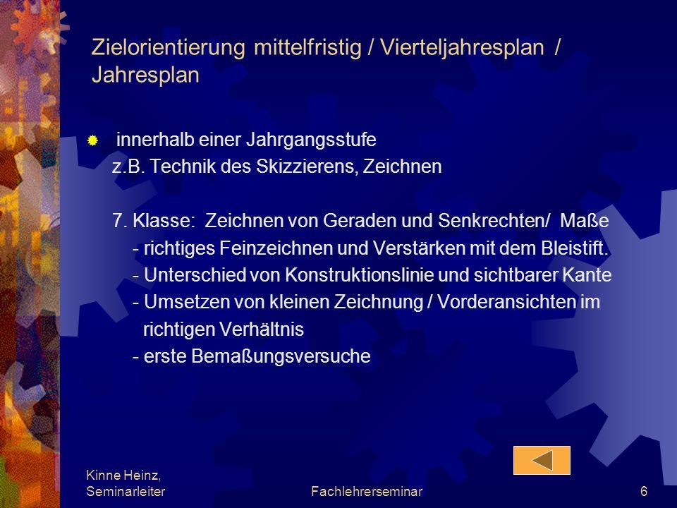 Zielorientierung mittelfristig / Vierteljahresplan / Jahresplan