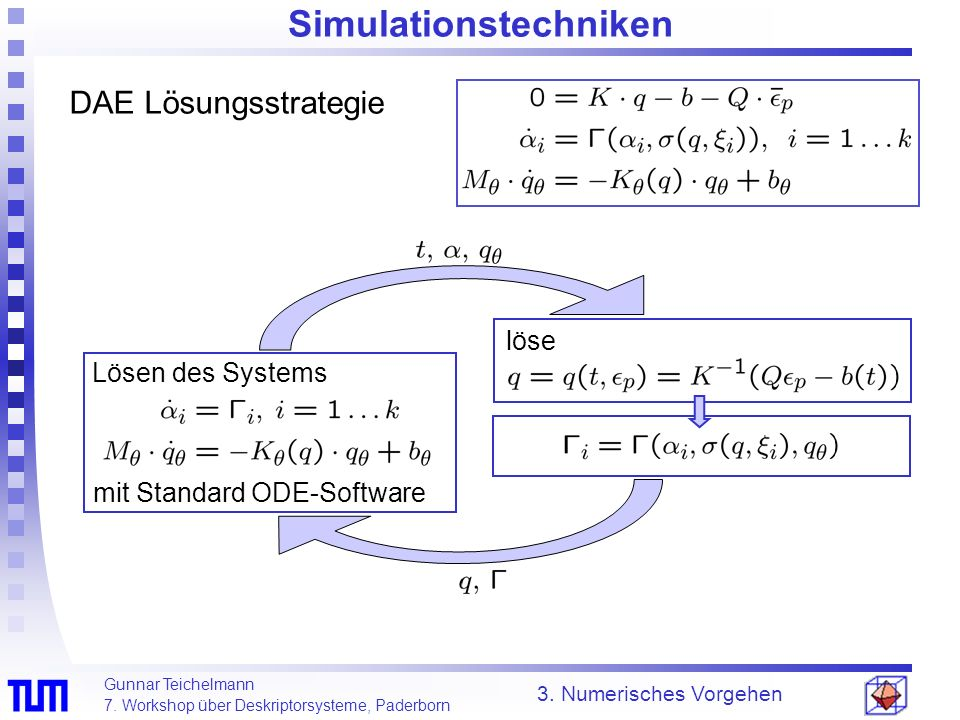 Simulationstechniken