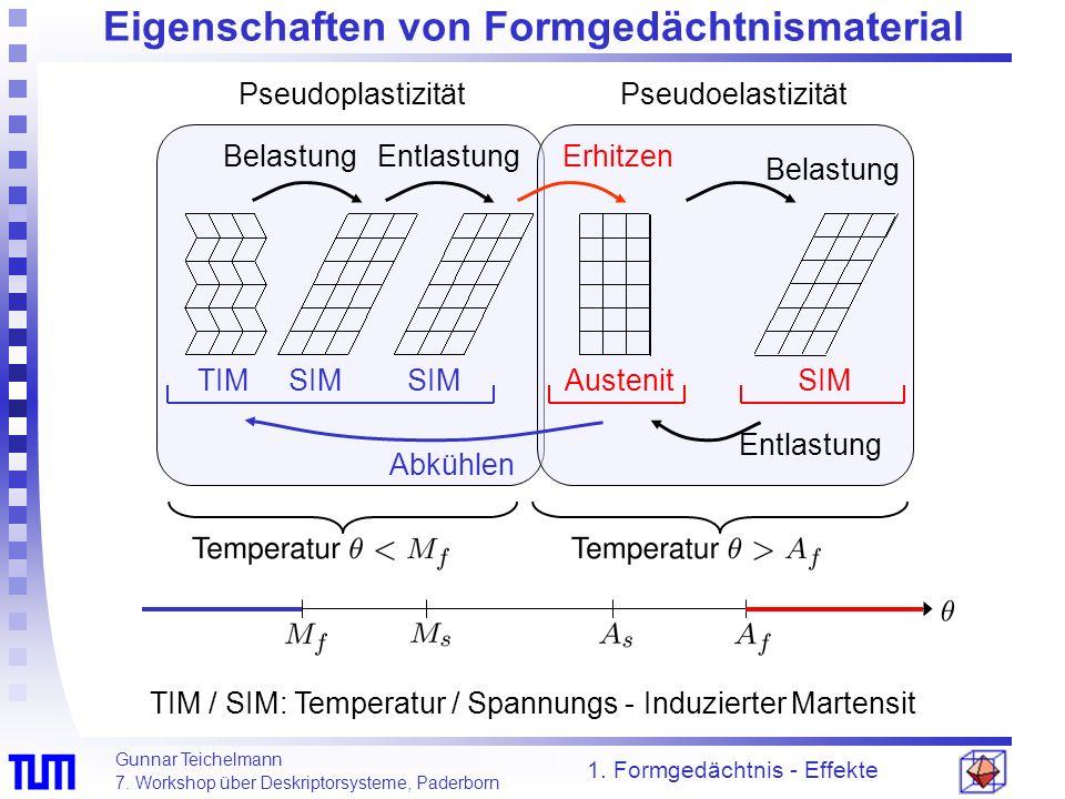Eigenschaften von Formgedächtnismaterial