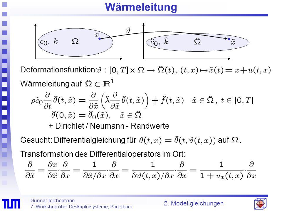 Wärmeleitung Deformationsfunktion: Wärmeleitung auf