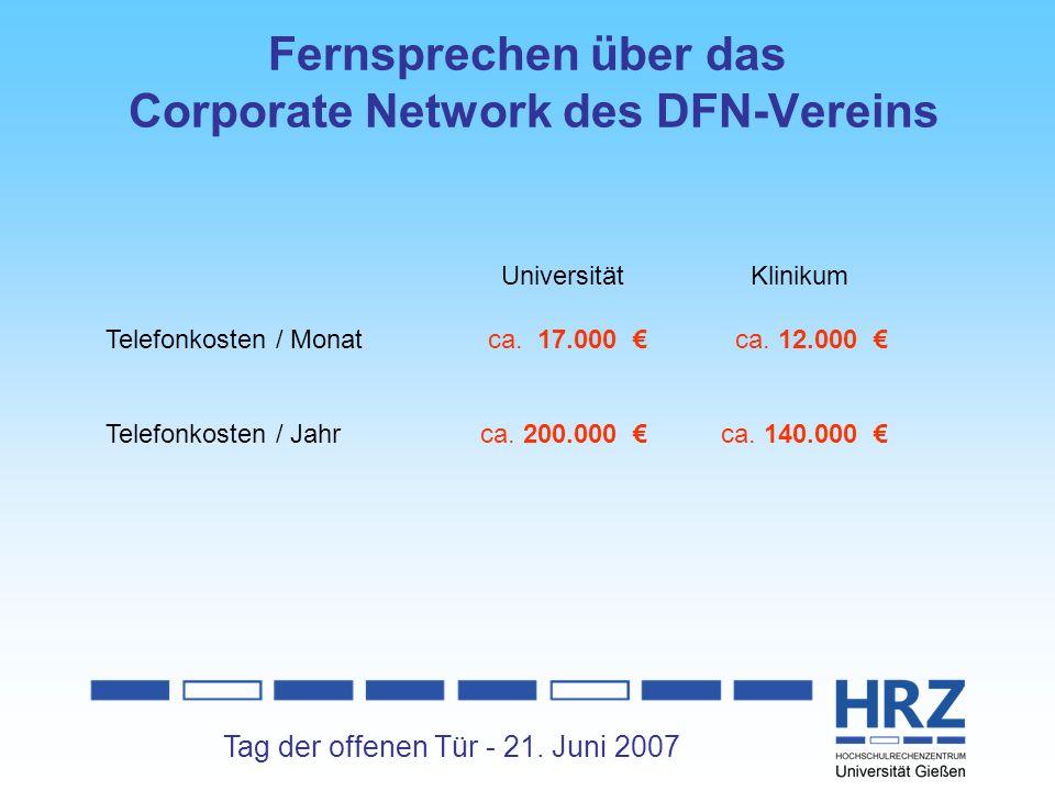 Fernsprechen über das Corporate Network des DFN-Vereins