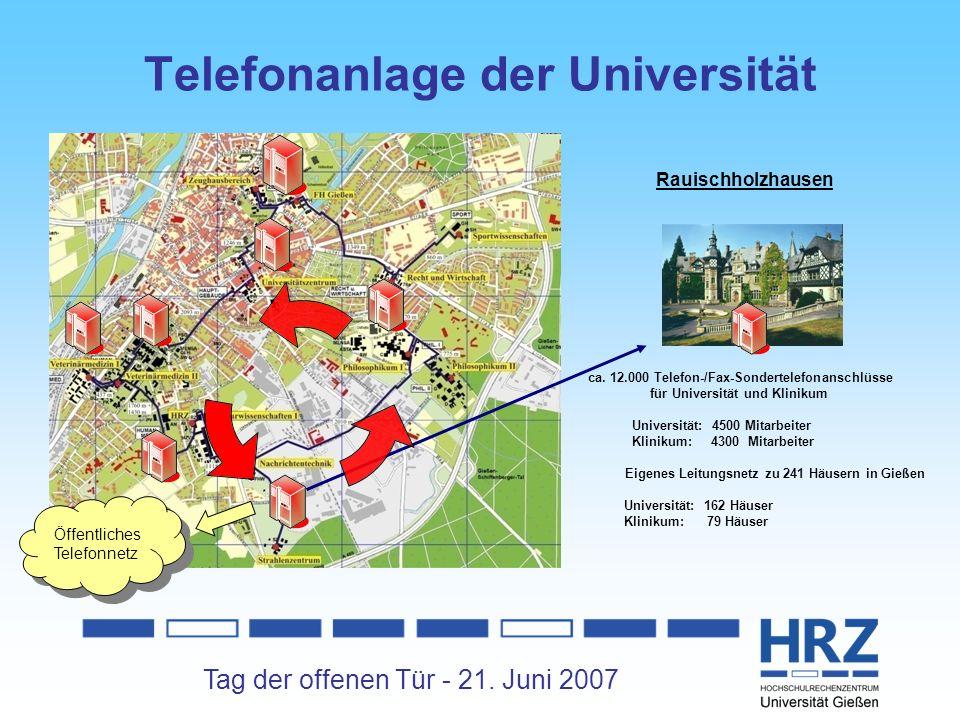 Telefonanlage der Universität