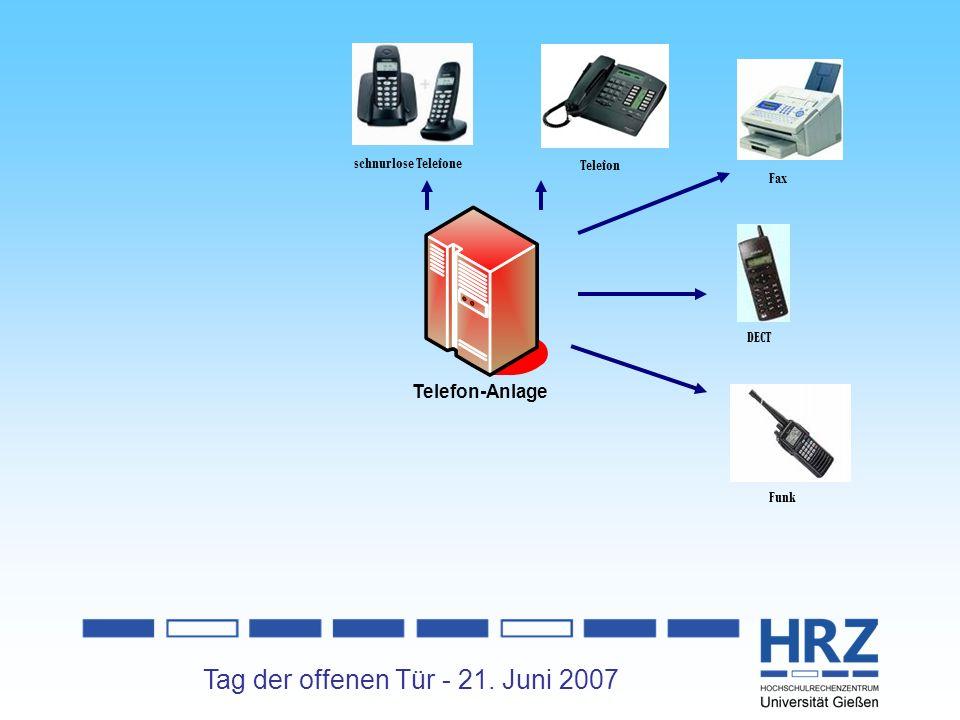 schnurlose Telefone Telefon Fax DECT Telefon-Anlage Funk