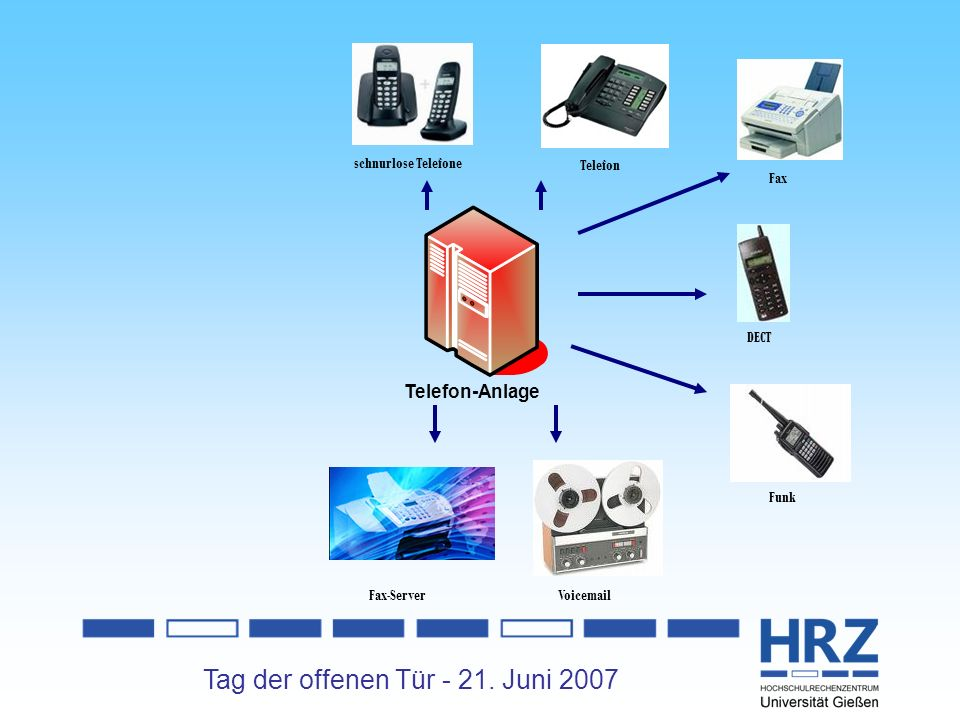 Telefon-Anlage schnurlose Telefone Telefon Fax DECT Funk Fax-Server