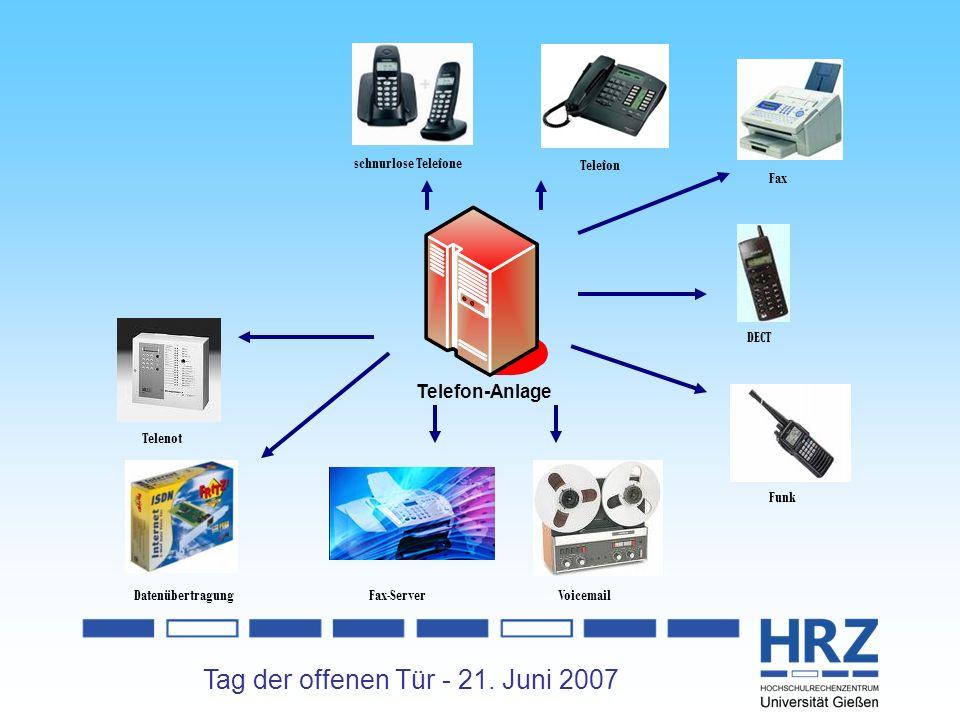 Telefon-Anlage schnurlose Telefone Telefon Fax DECT Telenot Funk