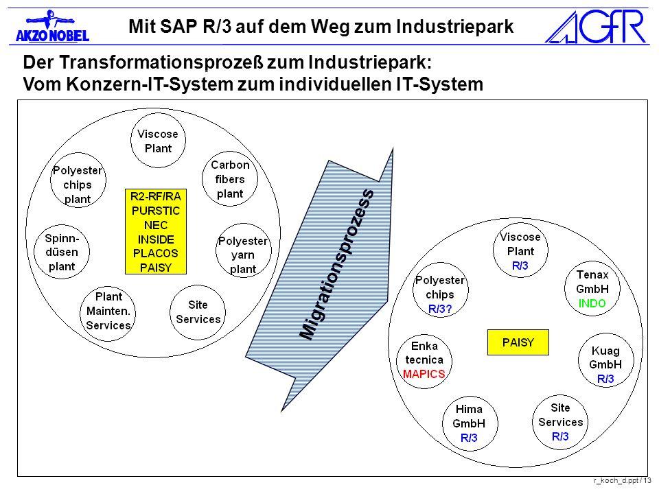 Der Transformationsprozeß zum Industriepark: Vom Konzern-IT-System zum individuellen IT-System