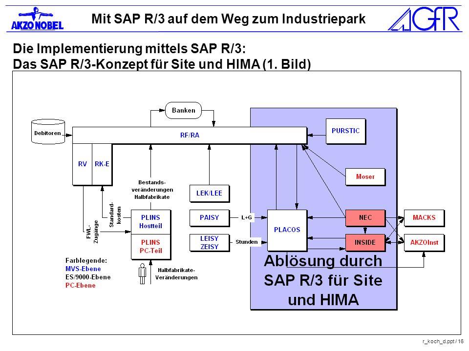 Die Implementierung mittels SAP R/3: Das SAP R/3-Konzept für Site und HIMA (1. Bild)