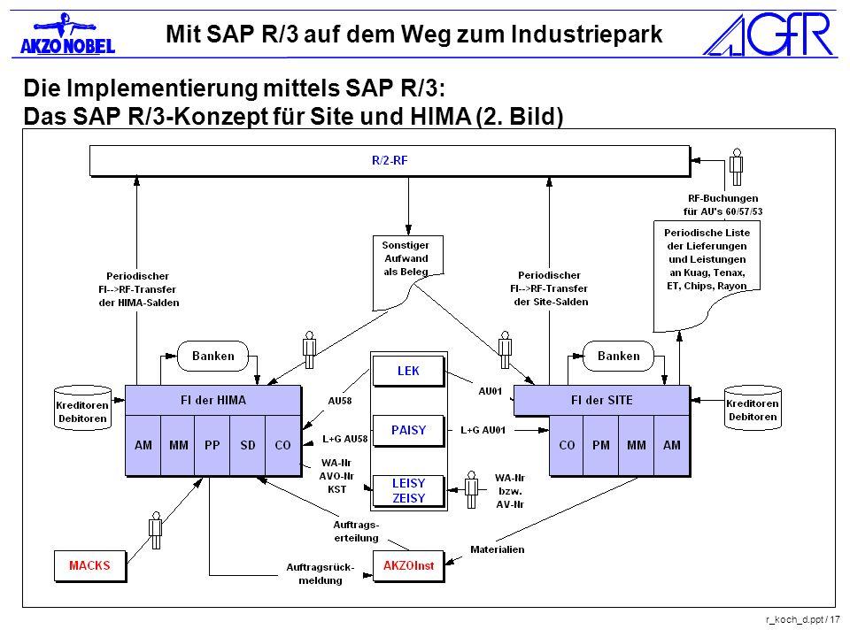 Die Implementierung mittels SAP R/3: Das SAP R/3-Konzept für Site und HIMA (2. Bild)