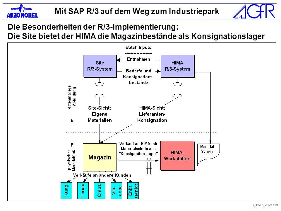 Die Besonderheiten der R/3-Implementierung: Die Site bietet der HIMA die Magazinbestände als Konsignationslager