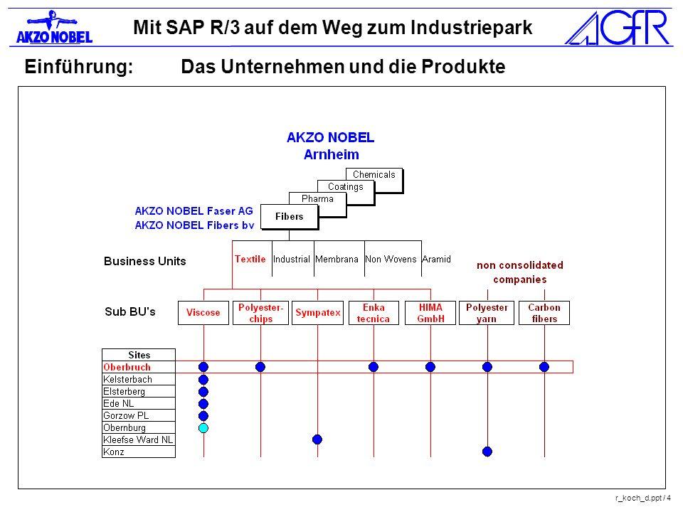 Einführung: Das Unternehmen und die Produkte