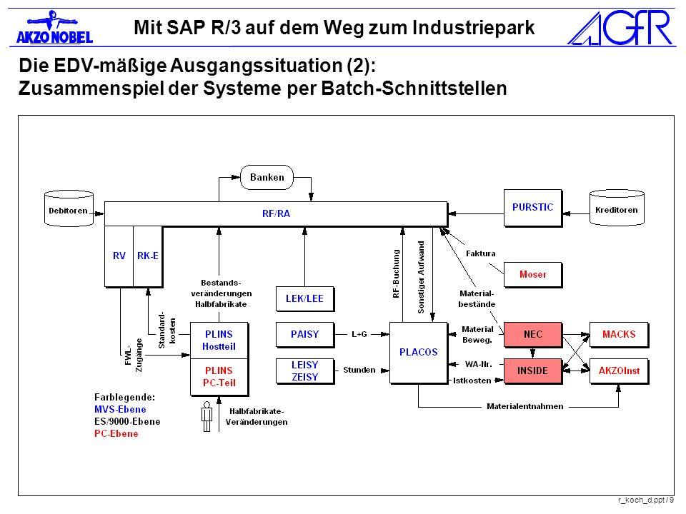 Die EDV-mäßige Ausgangssituation (2): Zusammenspiel der Systeme per Batch-Schnittstellen