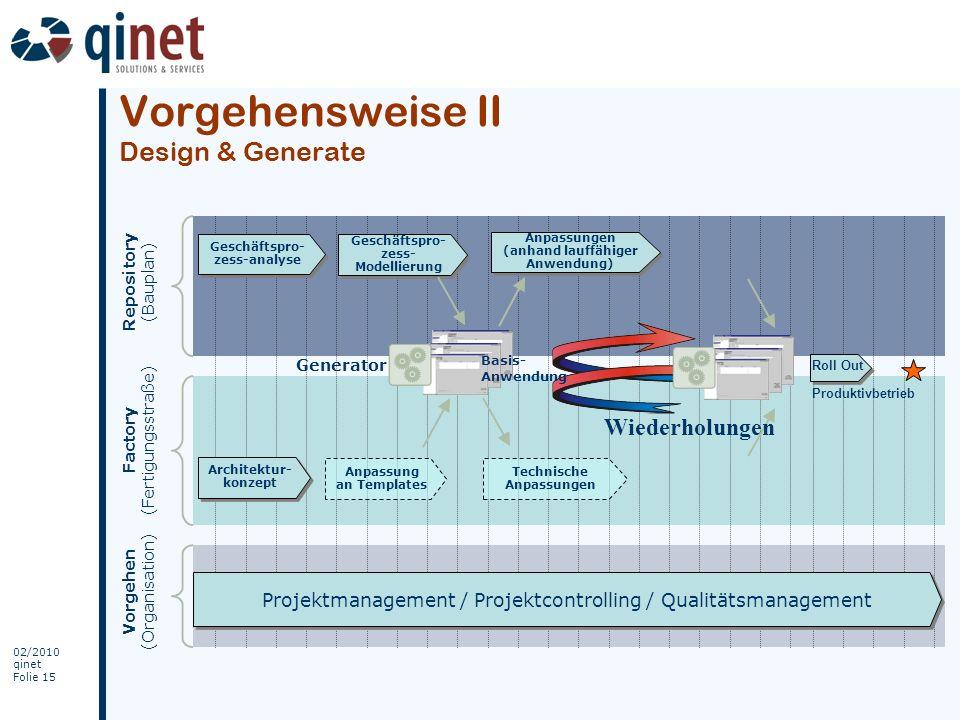 Vorgehensweise II Design & Generate