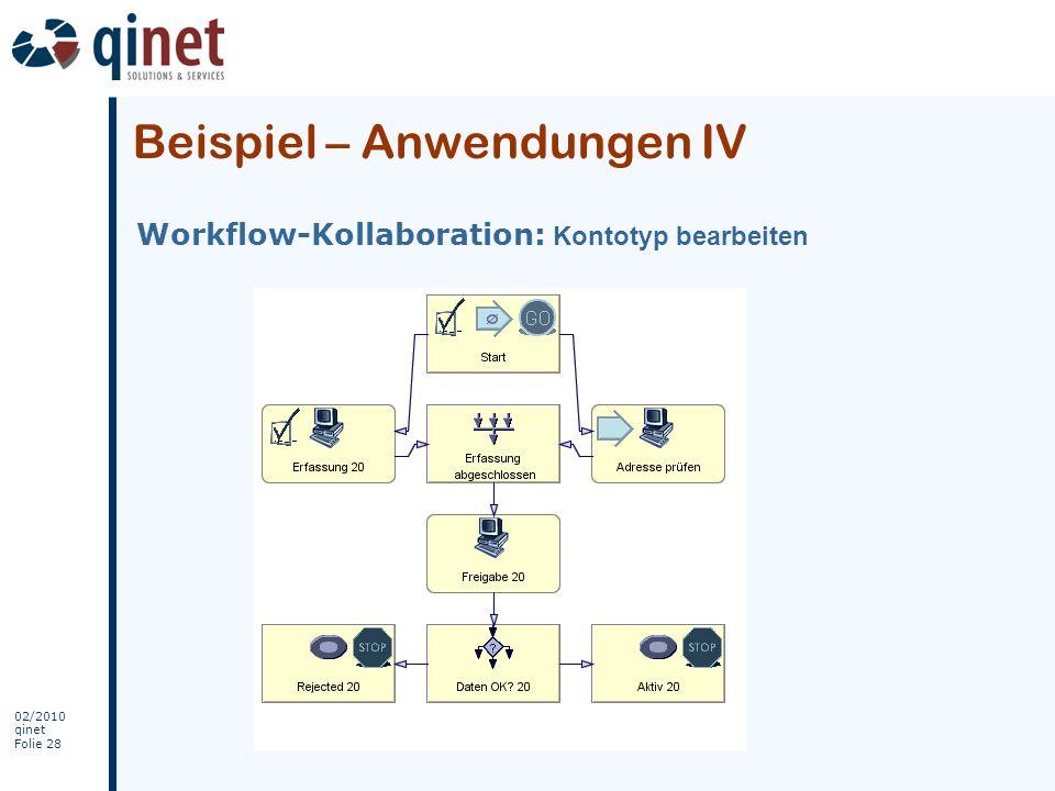 Beispiel – Anwendungen IV