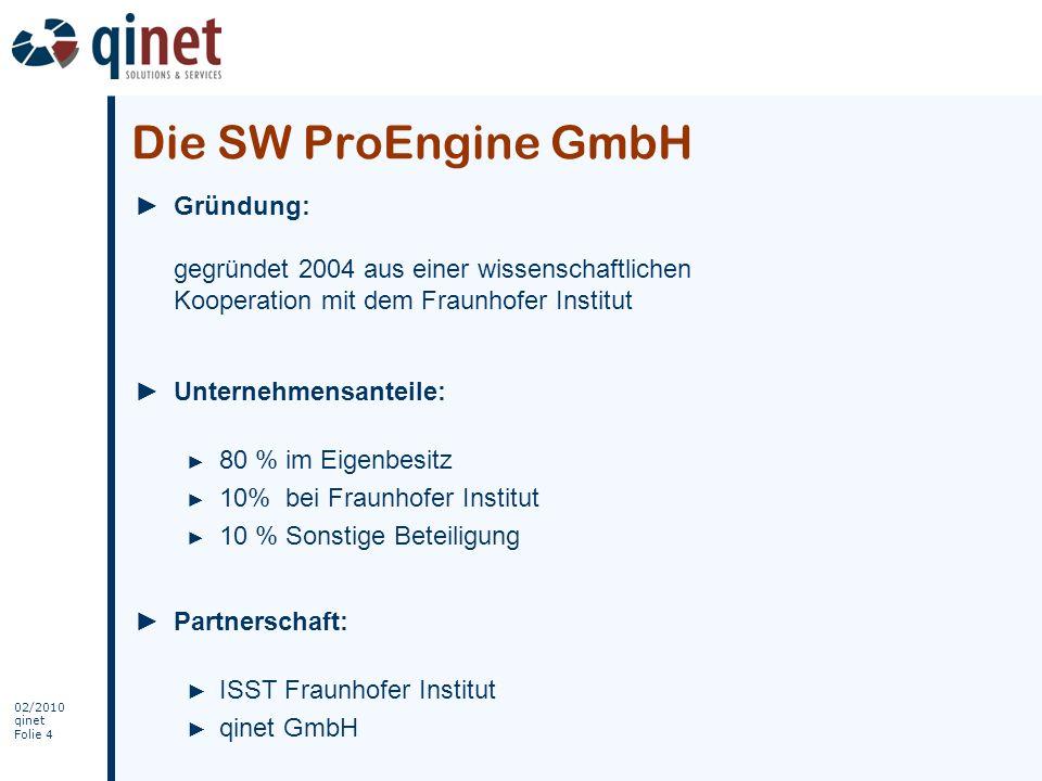 Die SW ProEngine GmbH Gründung: gegründet 2004 aus einer wissenschaftlichen Kooperation mit dem Fraunhofer Institut.