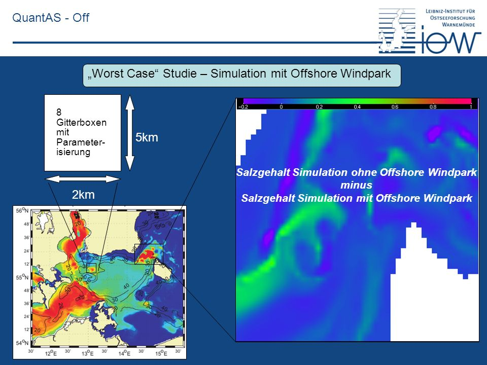 """Worst Case Studie – Simulation mit Offshore Windpark"
