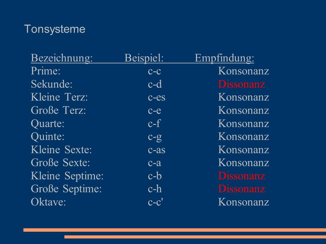 Tonsysteme Bezeichnung: Beispiel: Empfindung: Prime: c-c Konsonanz. Sekunde: c-d Dissonanz.