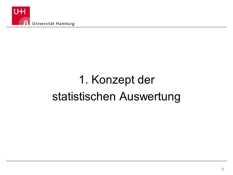 statistischen Auswertung