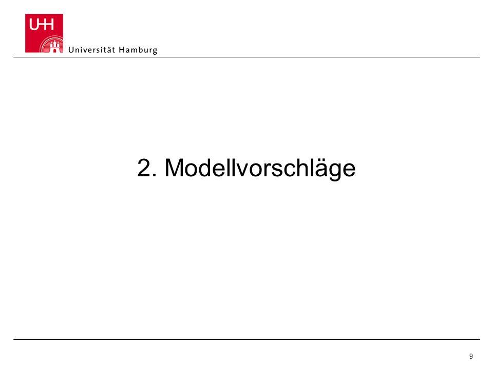 2. Modellvorschläge