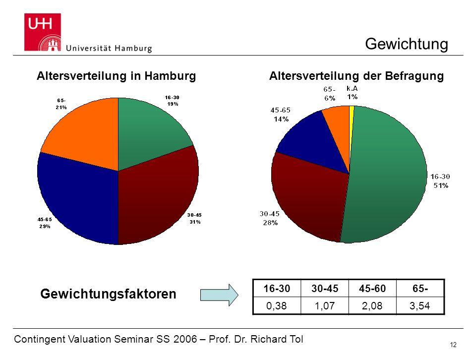 Gewichtung Gewichtungsfaktoren Altersverteilung in Hamburg