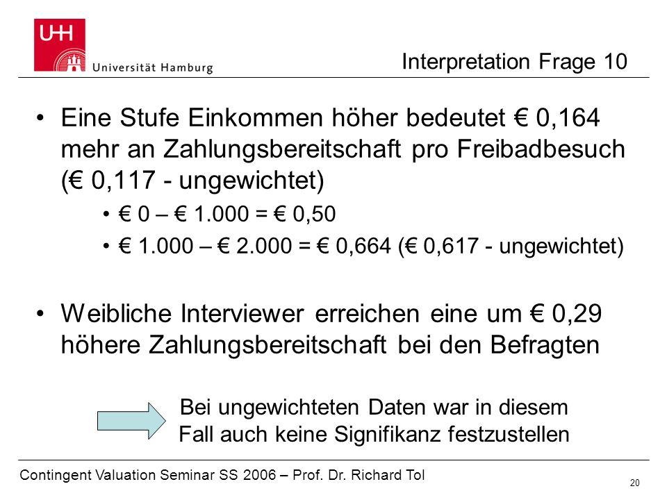 Interpretation Frage 10 Eine Stufe Einkommen höher bedeutet € 0,164 mehr an Zahlungsbereitschaft pro Freibadbesuch (€ 0,117 - ungewichtet)