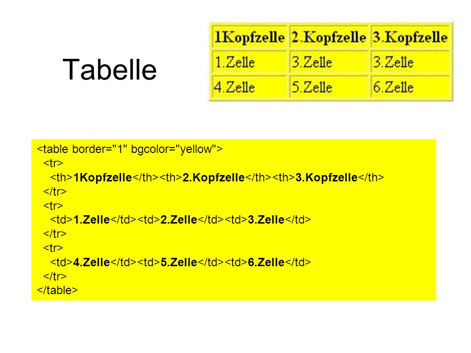 Tabelle <table border= 1 bgcolor= yellow > <tr>
