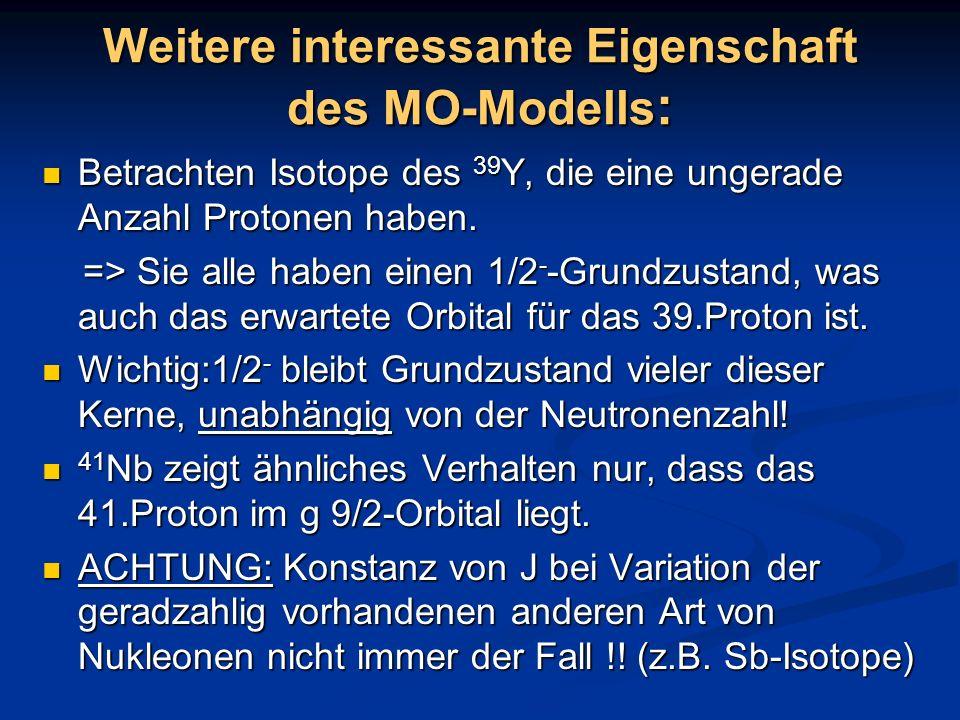 Weitere interessante Eigenschaft des MO-Modells: