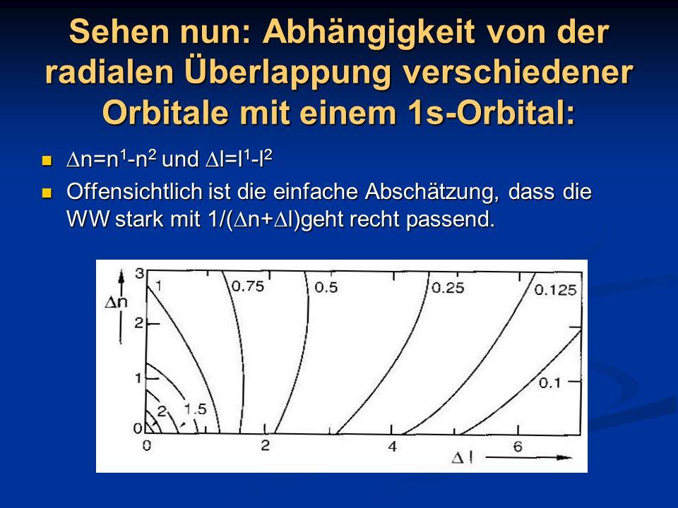 Sehen nun: Abhängigkeit von der radialen Überlappung verschiedener Orbitale mit einem 1s-Orbital:
