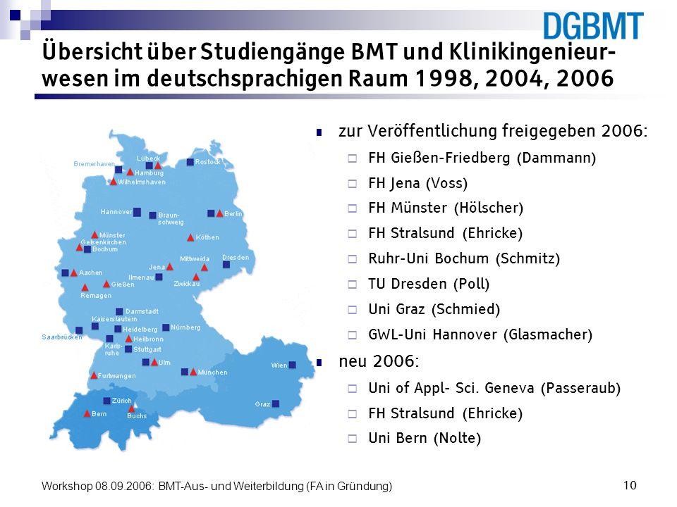 Übersicht über Studiengänge BMT und Klinikingenieur-wesen im deutschsprachigen Raum 1998, 2004, 2006