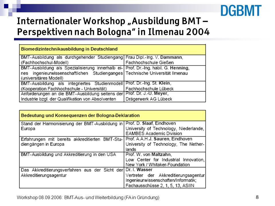 """Internationaler Workshop """"Ausbildung BMT – Perspektiven nach Bologna in Ilmenau 2004"""