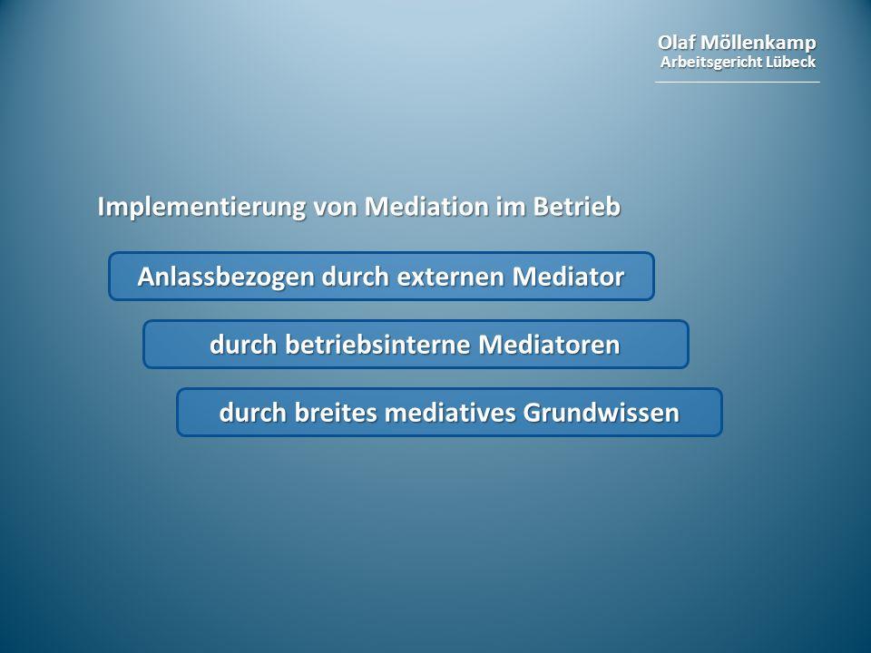 Implementierung von Mediation im Betrieb