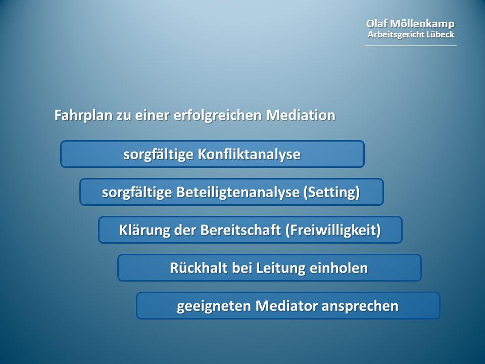 Fahrplan zu einer erfolgreichen Mediation