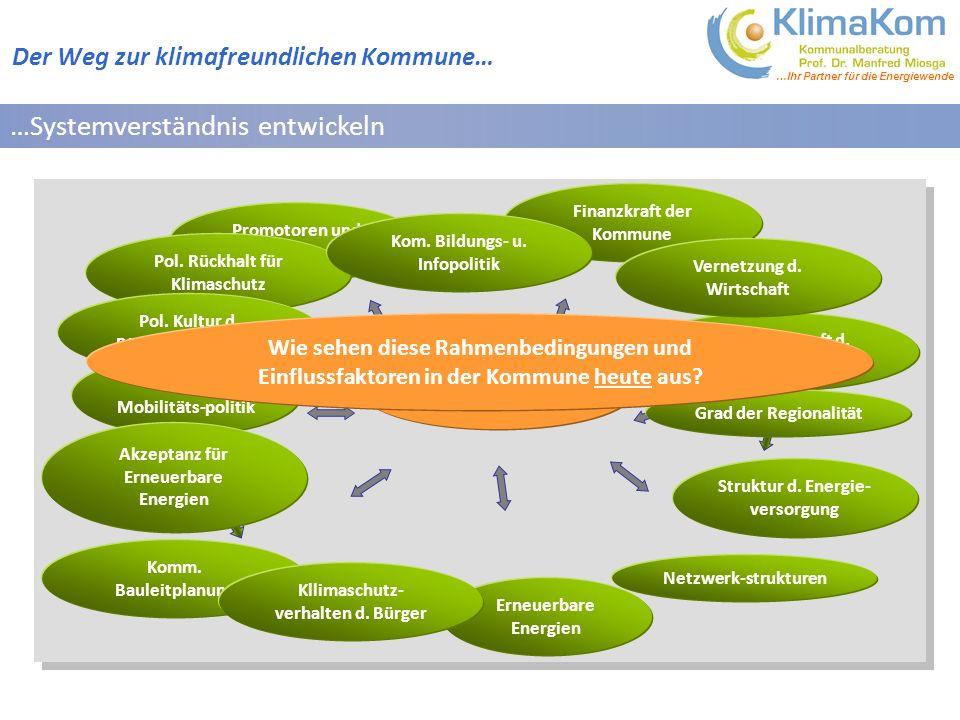 Kommunal beeinflussbare Einflussfaktoren …Systemverständnis entwickeln