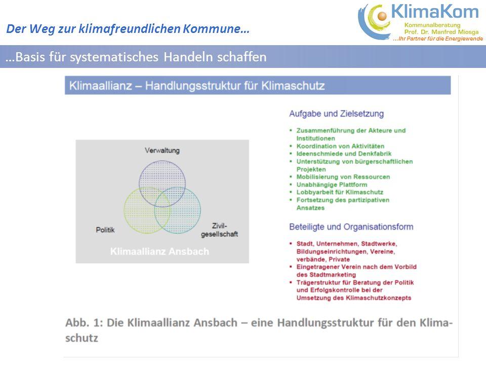 …Basis für systematisches Handeln schaffen