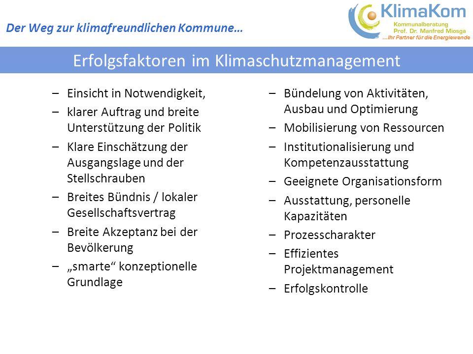 Erfolgsfaktoren im Klimaschutzmanagement