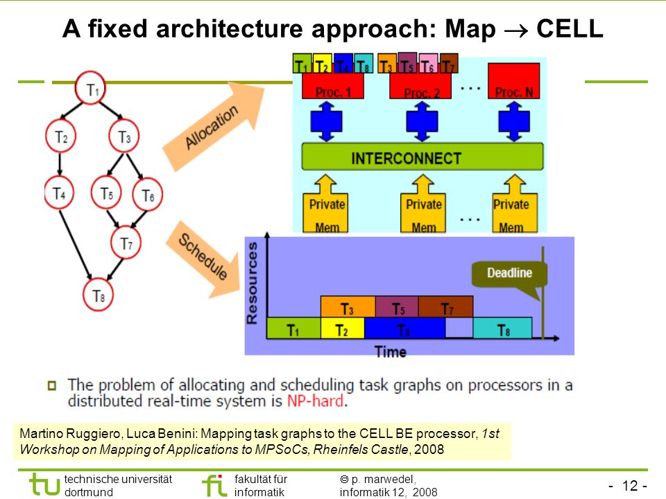 A fixed architecture approach: Map  CELL